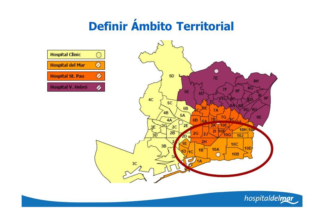 Definir Ámbito Territorial