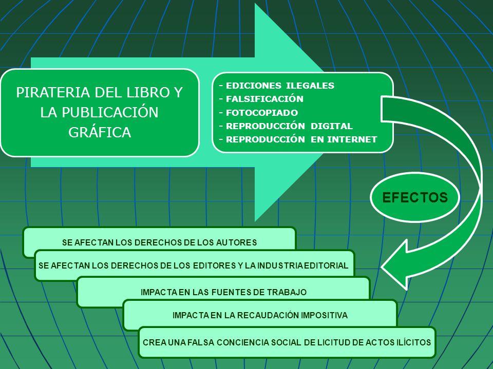 Ley de Propiedad Intelectual Gestión Colectíva de Derechos