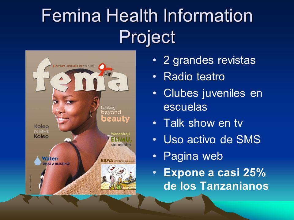 Femina Health Information Project