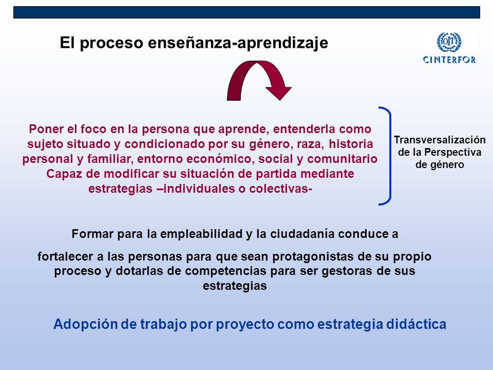El proceso enseñanza-aprendizaje