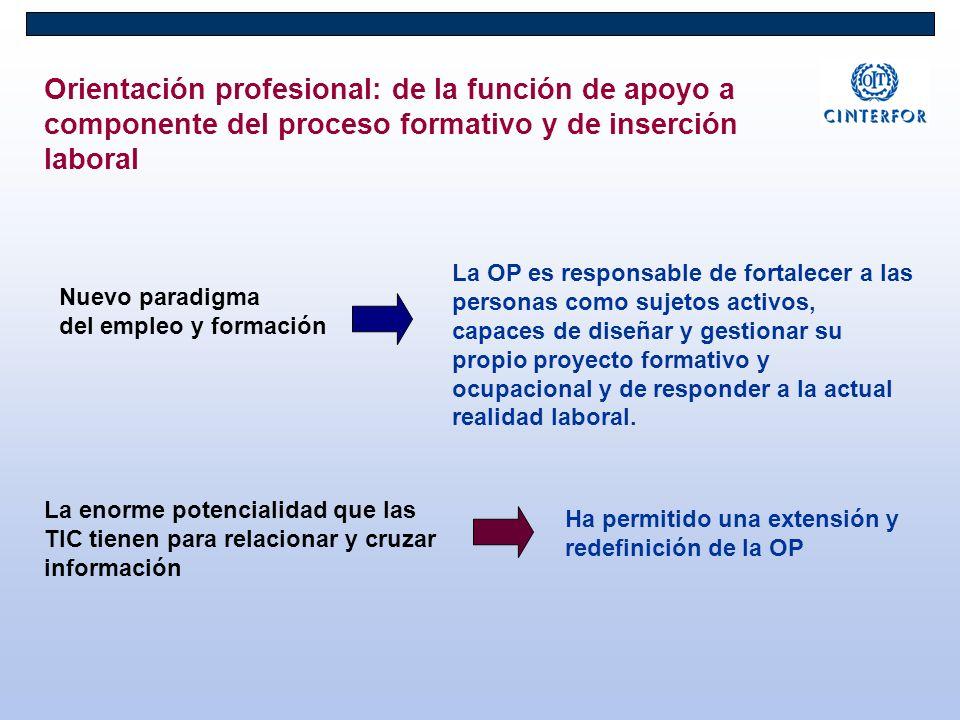 Orientación profesional: de la función de apoyo a componente del proceso formativo y de inserción laboral