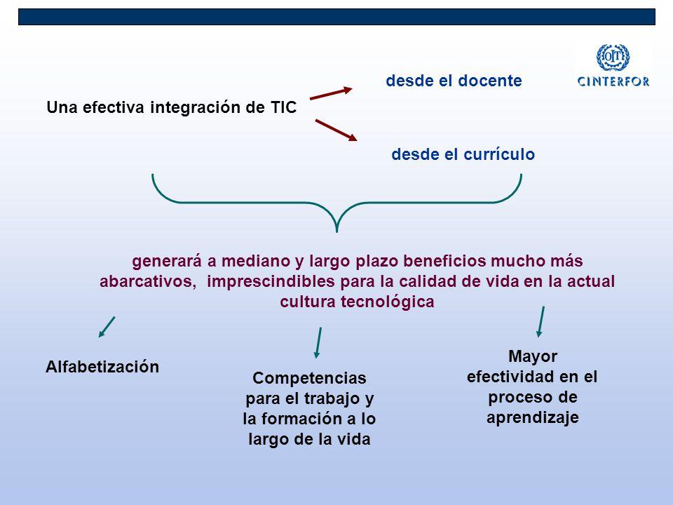 Una efectiva integración de TIC