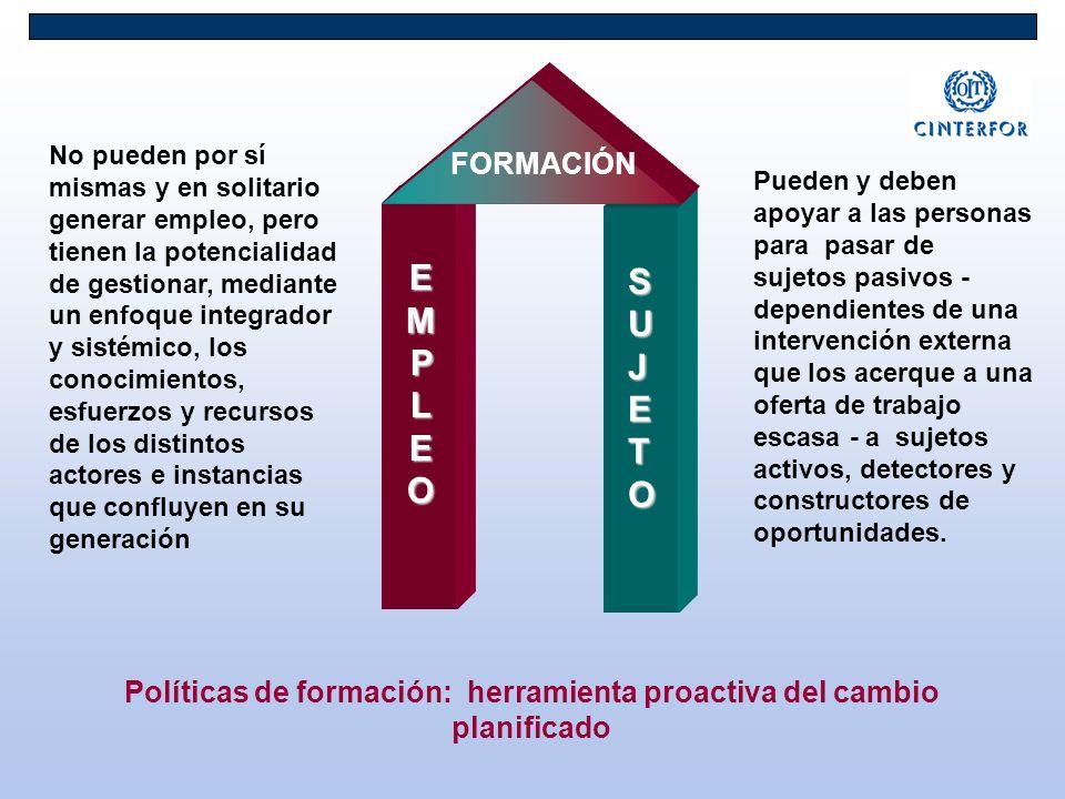 Políticas de formación: herramienta proactiva del cambio planificado