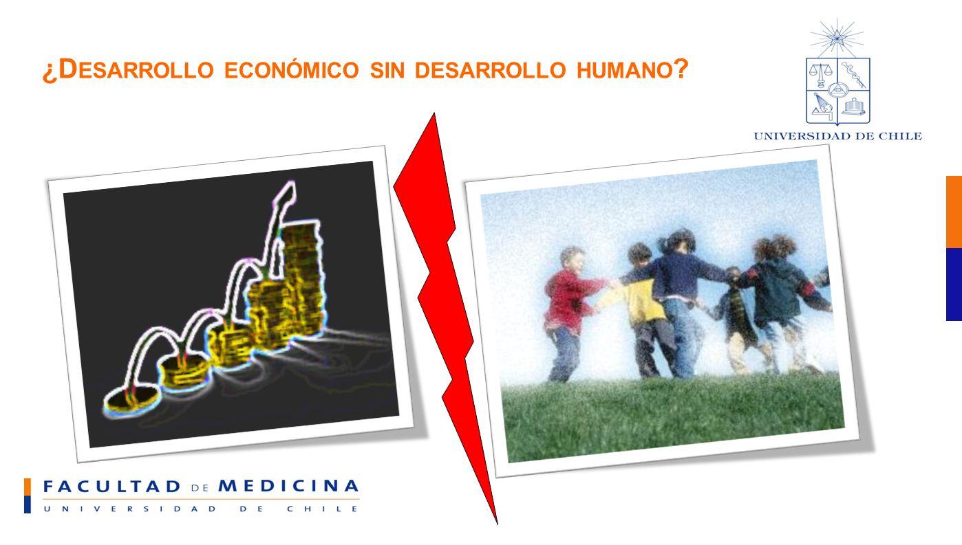 ¿Desarrollo económico sin desarrollo humano
