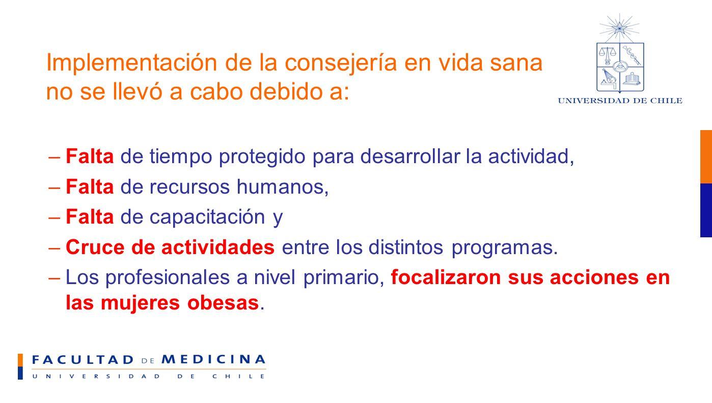 Implementación de la consejería en vida sana no se llevó a cabo debido a: