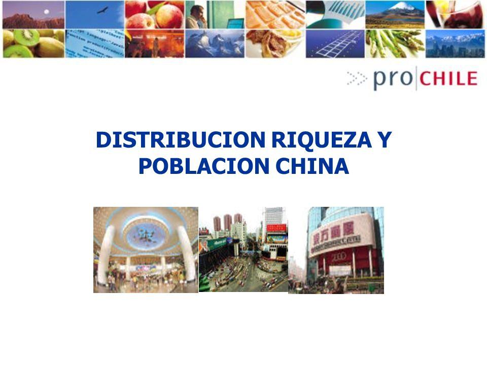 DISTRIBUCION RIQUEZA Y POBLACION CHINA