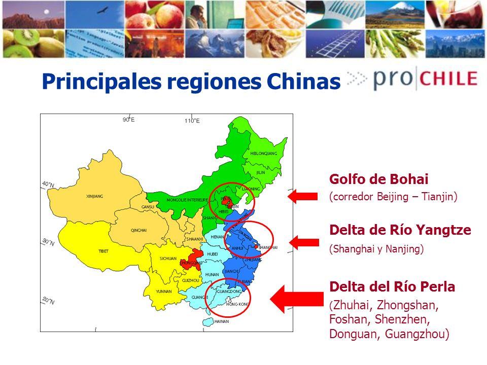 Principales regiones Chinas