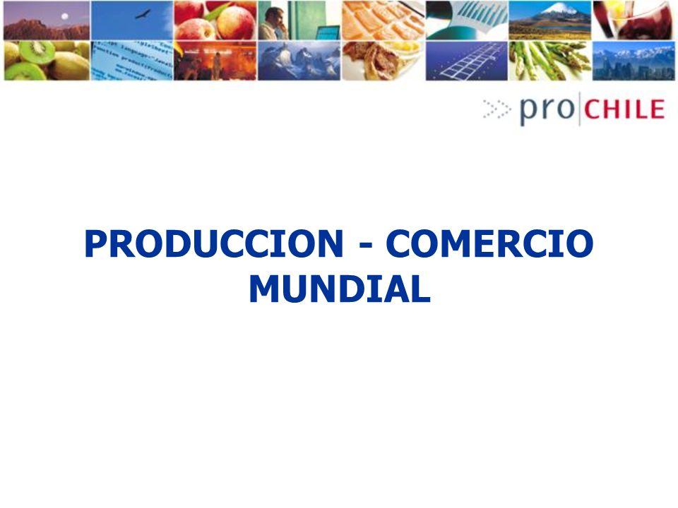 PRODUCCION - COMERCIO MUNDIAL