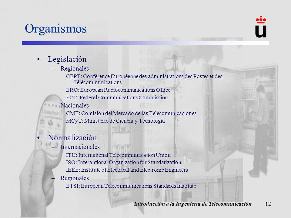 Organismos Legislación Normalización Regionales Nacionales