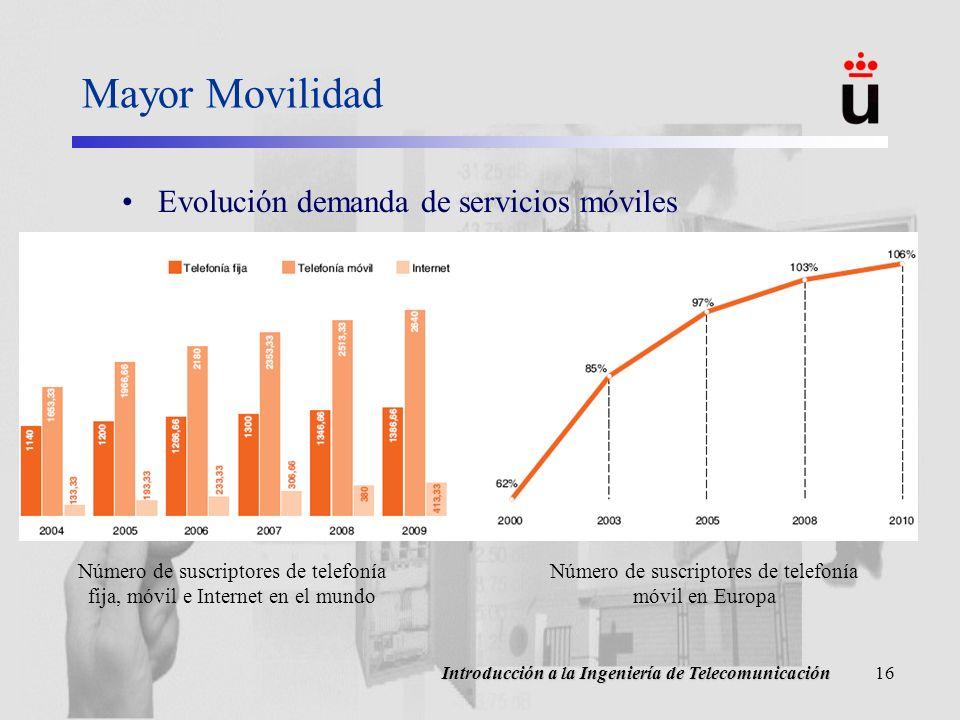 Mayor Movilidad Evolución demanda de servicios móviles