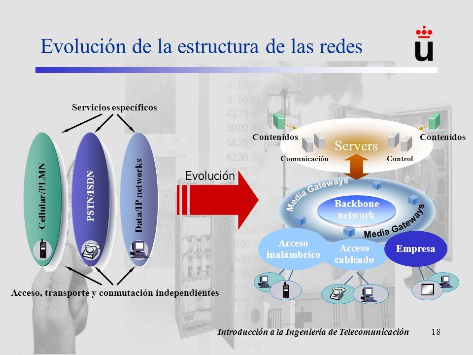Evolución de la estructura de las redes