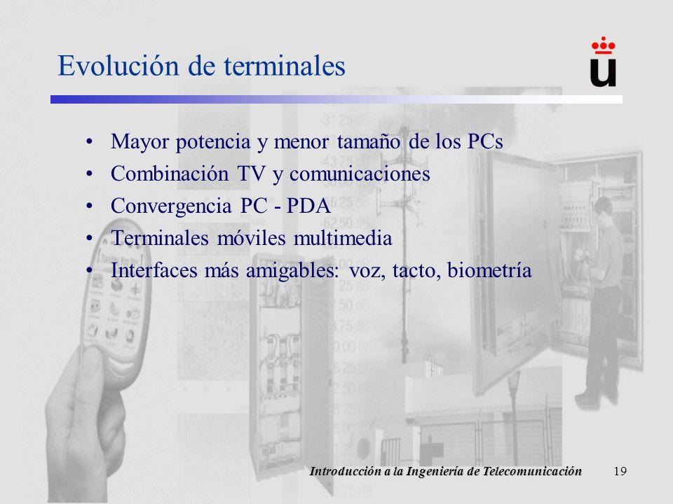Evolución de terminales