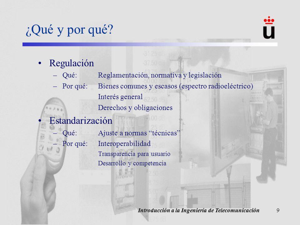 ¿Qué y por qué Regulación Estandarización