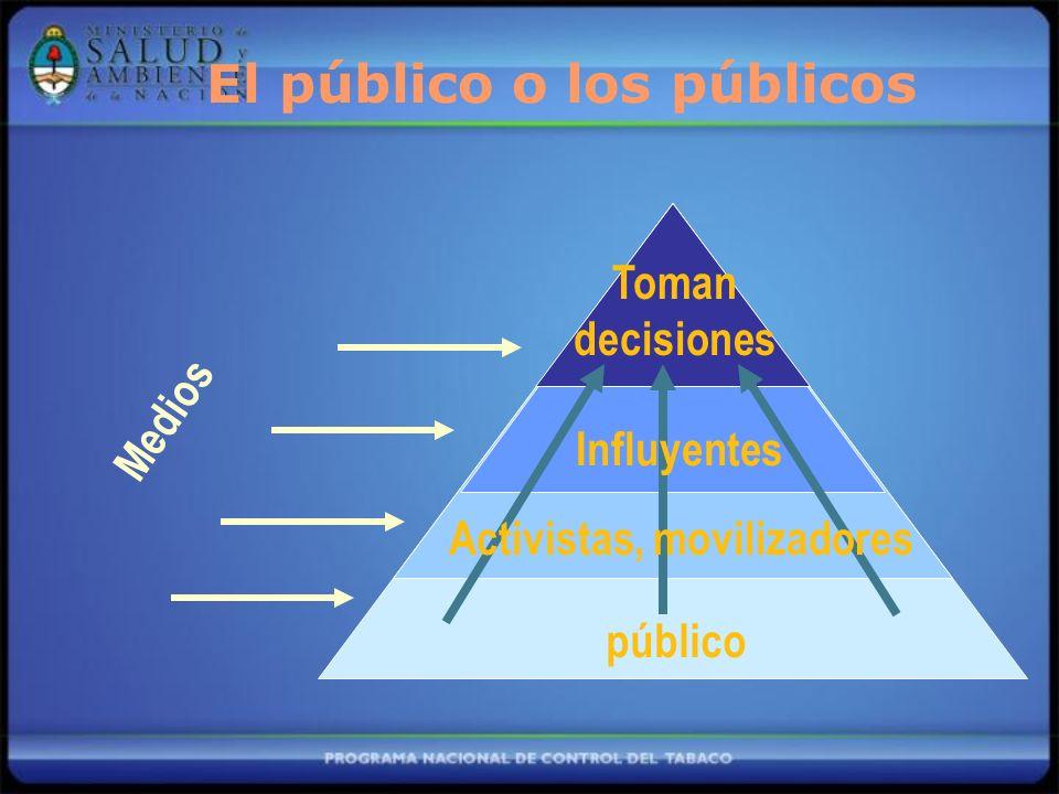 El público o los públicos