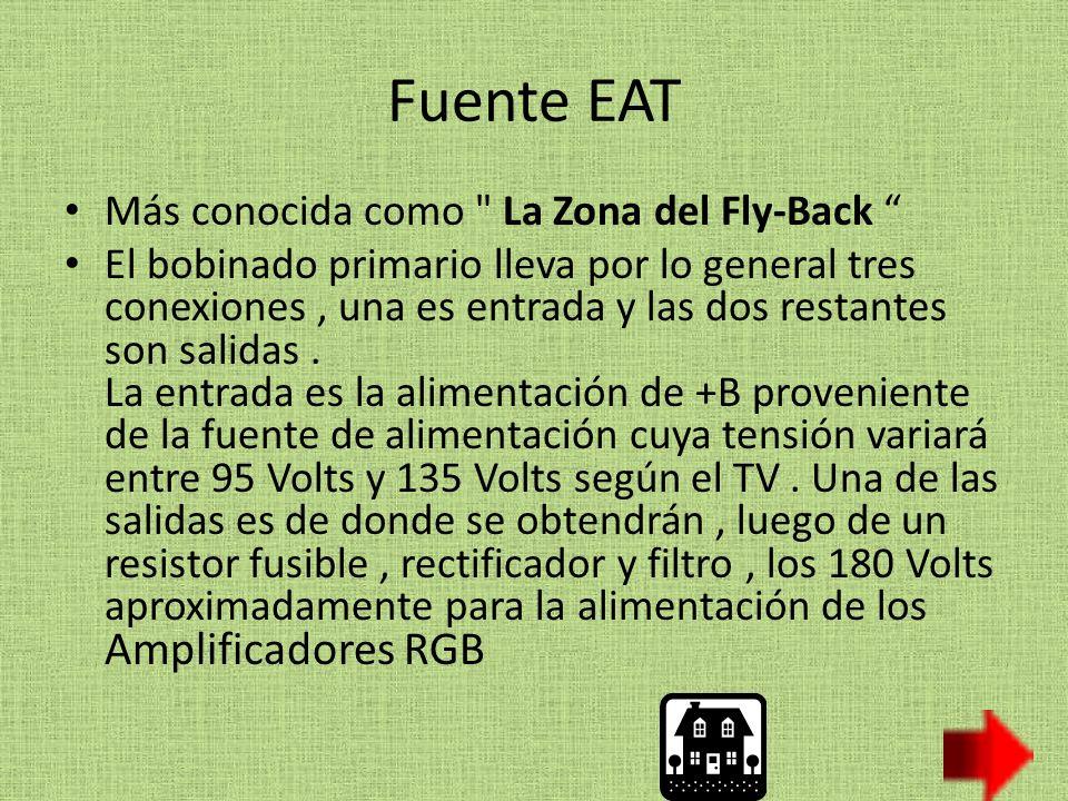 Fuente EAT Más conocida como La Zona del Fly-Back
