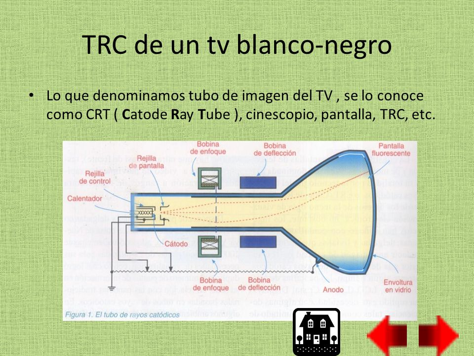 TRC de un tv blanco-negro