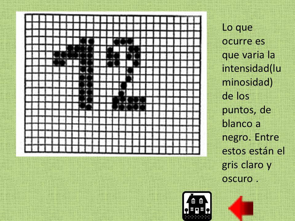 Lo que ocurre es que varia la intensidad(luminosidad) de los puntos, de blanco a negro.