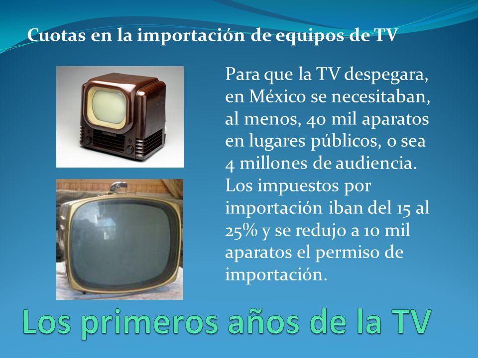 Los primeros años de la TV