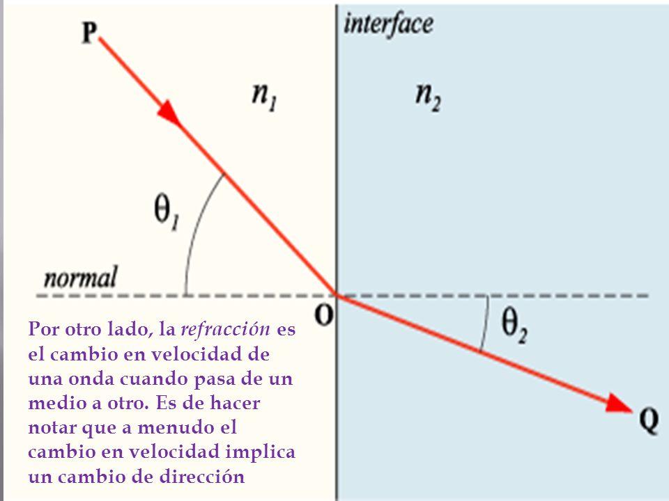 Por otro lado, la refracción es el cambio en velocidad de una onda cuando pasa de un medio a otro.