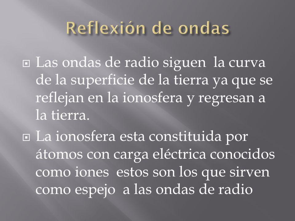 Reflexión de ondas Las ondas de radio siguen la curva de la superficie de la tierra ya que se reflejan en la ionosfera y regresan a la tierra.