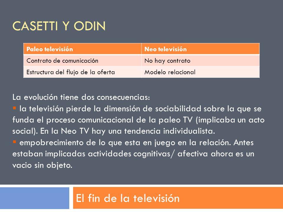 Casetti y Odin El fin de la televisión