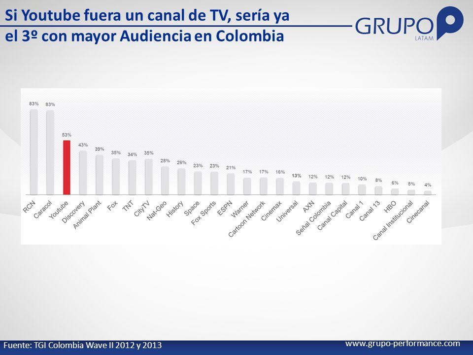Si Youtube fuera un canal de TV, sería ya el 3º con mayor Audiencia en Colombia