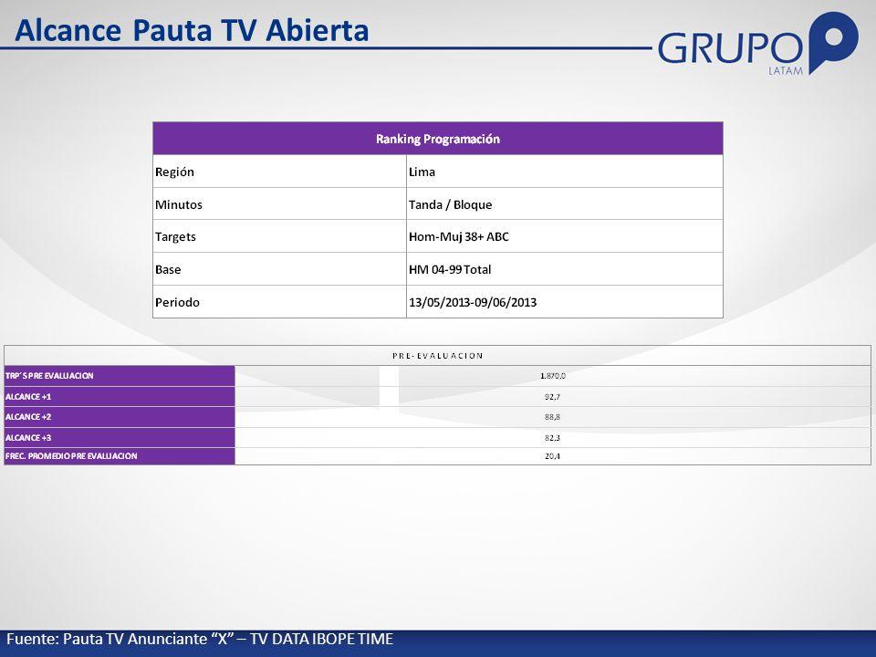 Alcance Pauta TV Abierta