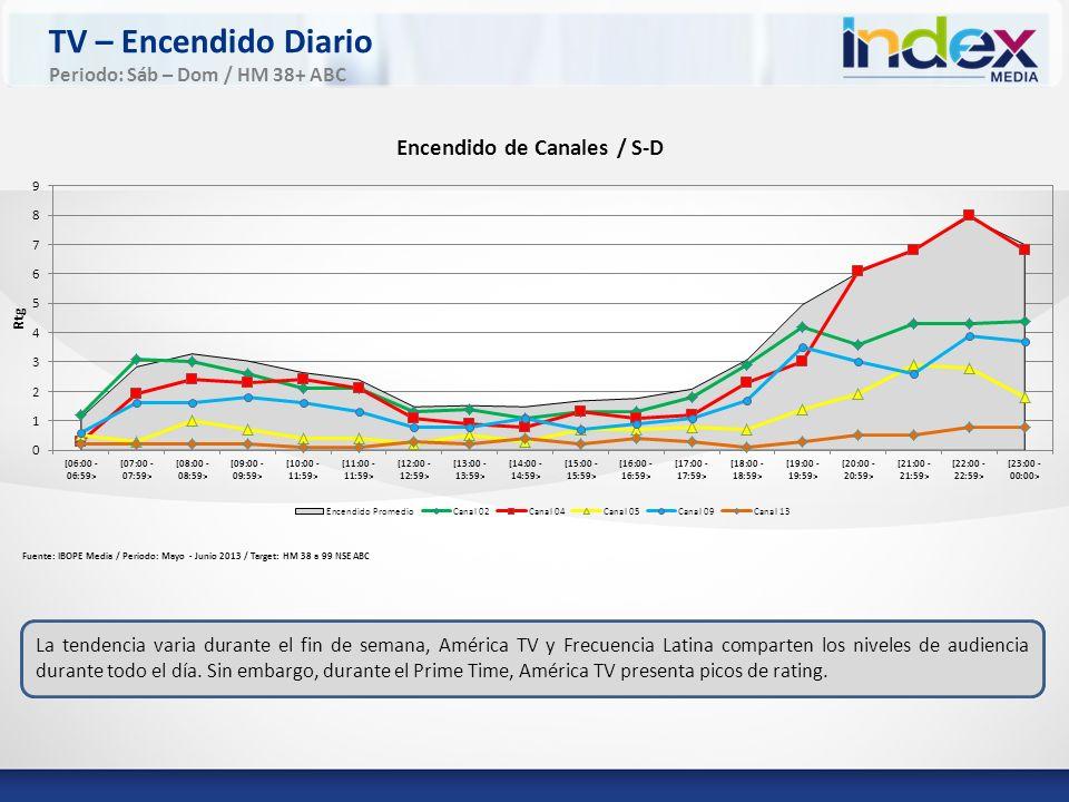 TV – Encendido Diario Periodo: Sáb – Dom / HM 38+ ABC