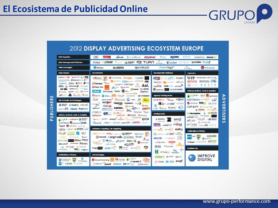 El Ecosistema de Publicidad Online