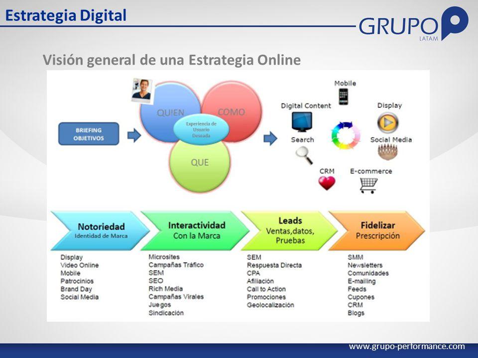 Estrategia Digital Visión general de una Estrategia Online