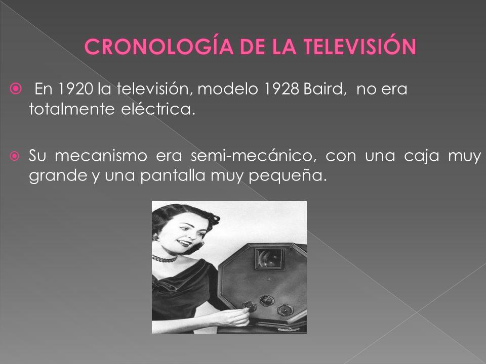 CRONOLOGÍA DE LA TELEVISIÓN