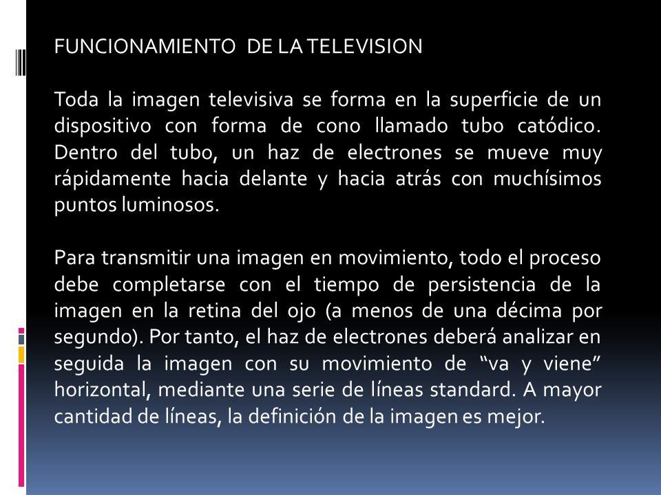 FUNCIONAMIENTO DE LA TELEVISION