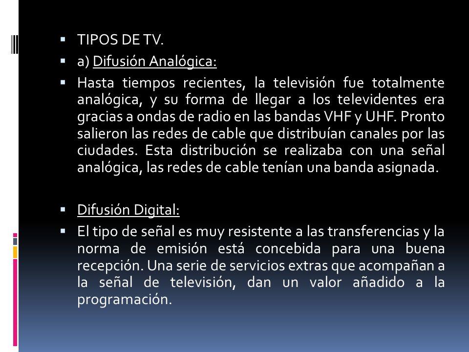 TIPOS DE TV. a) Difusión Analógica: