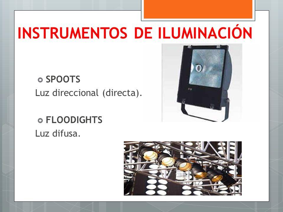 INSTRUMENTOS DE ILUMINACIÓN