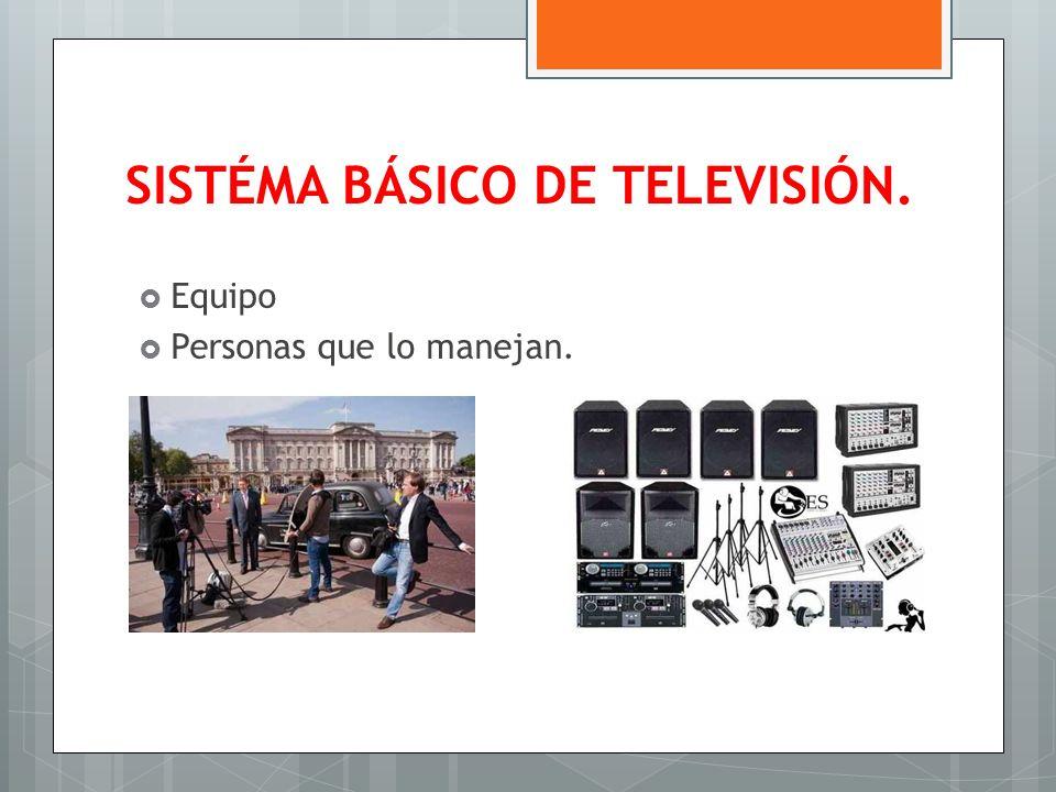 SISTÉMA BÁSICO DE TELEVISIÓN.