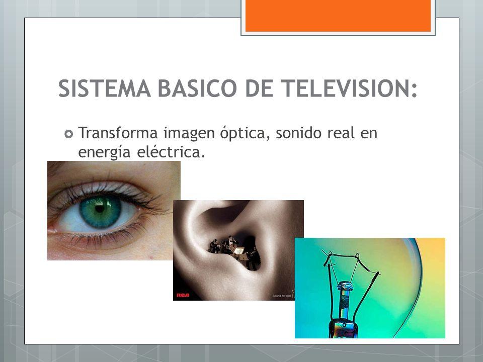 SISTEMA BASICO DE TELEVISION: