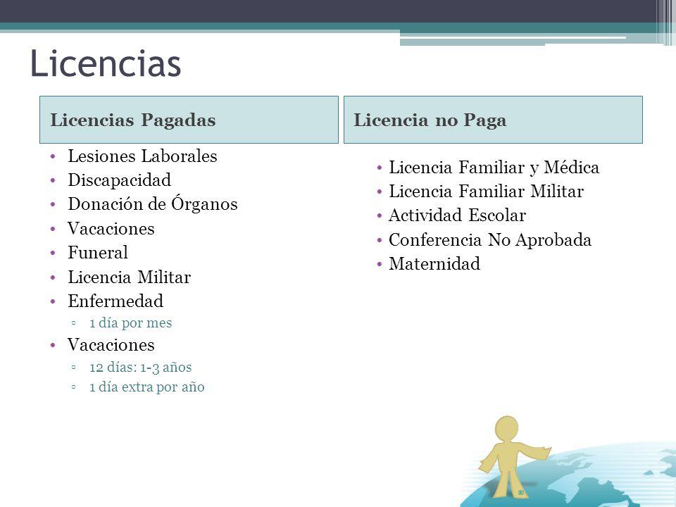 Licencias Licencias Pagadas Licencia no Paga Lesiones Laborales