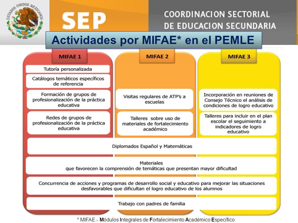 Actividades por MIFAE* en el PEMLE