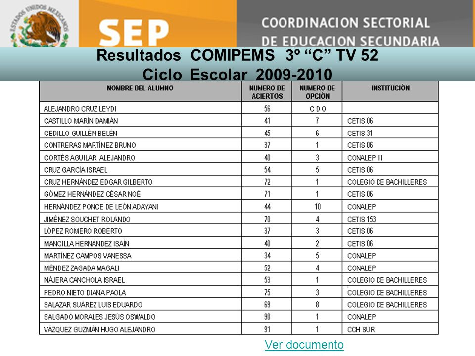 Resultados COMIPEMS 3º C TV 52 Ciclo Escolar 2009-2010