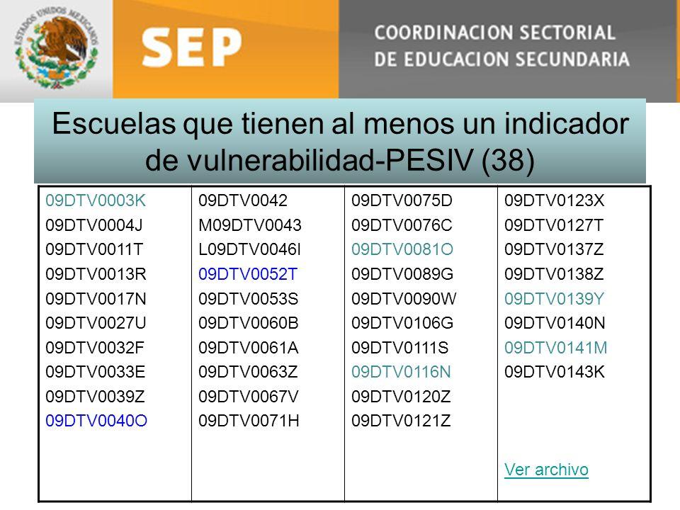 Escuelas que tienen al menos un indicador de vulnerabilidad-PESIV (38)