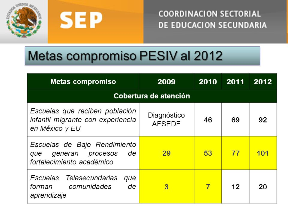 Metas compromiso PESIV al 2012