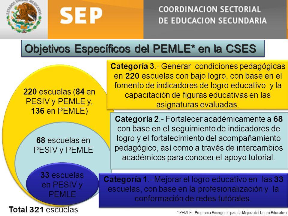 Objetivos Específicos del PEMLE* en la CSES