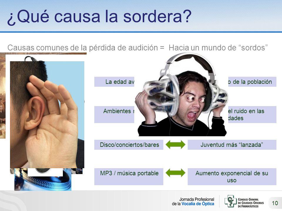 ¿Qué causa la sordera Causas comunes de la pérdida de audición = Hacia un mundo de sordos La edad avanzada.