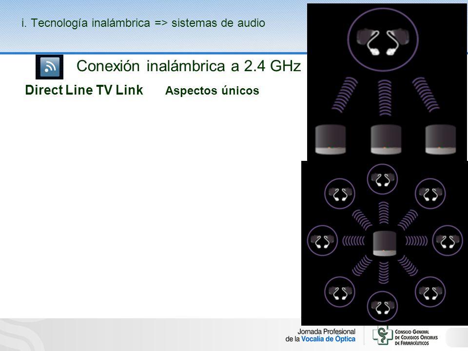 Conexión inalámbrica a 2.4 GHz