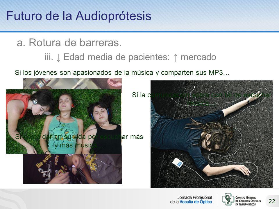 Futuro de la Audioprótesis