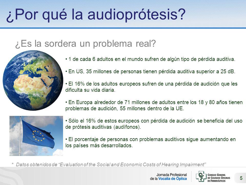 ¿Por qué la audioprótesis