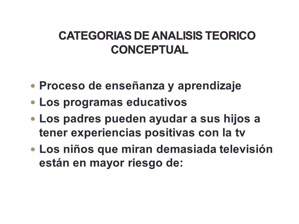 CATEGORIAS DE ANALISIS TEORICO CONCEPTUAL
