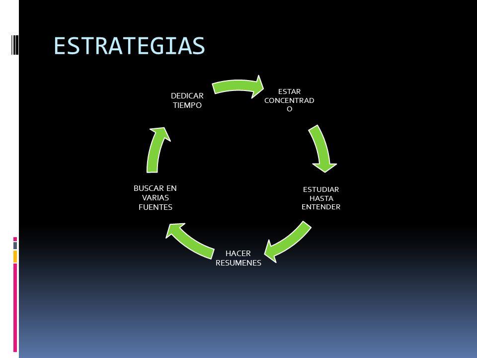 ESTRATEGIAS DEDICAR TIEMPO BUSCAR EN VARIAS FUENTES HACER RESUMENES