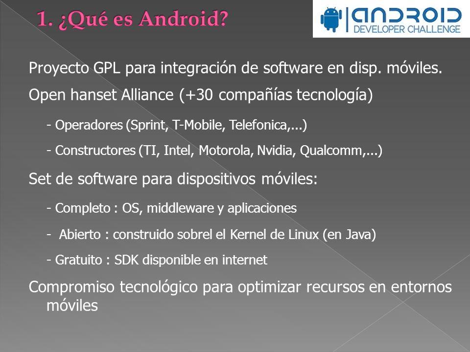 1. ¿Qué es Android Proyecto GPL para integración de software en disp. móviles. Open hanset Alliance (+30 compañías tecnología)