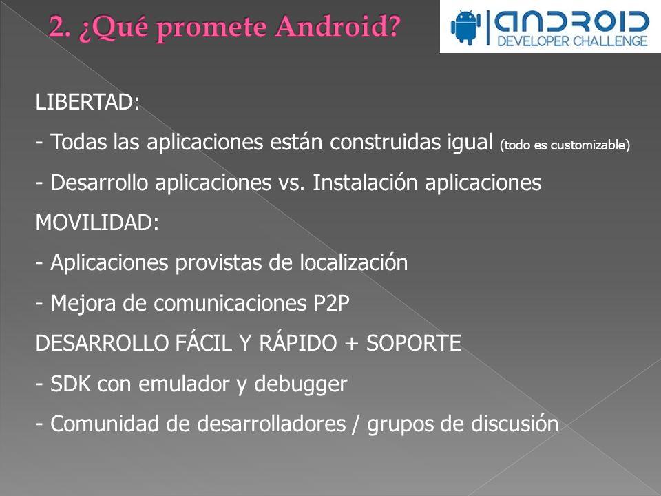 2. ¿Qué promete Android LIBERTAD: